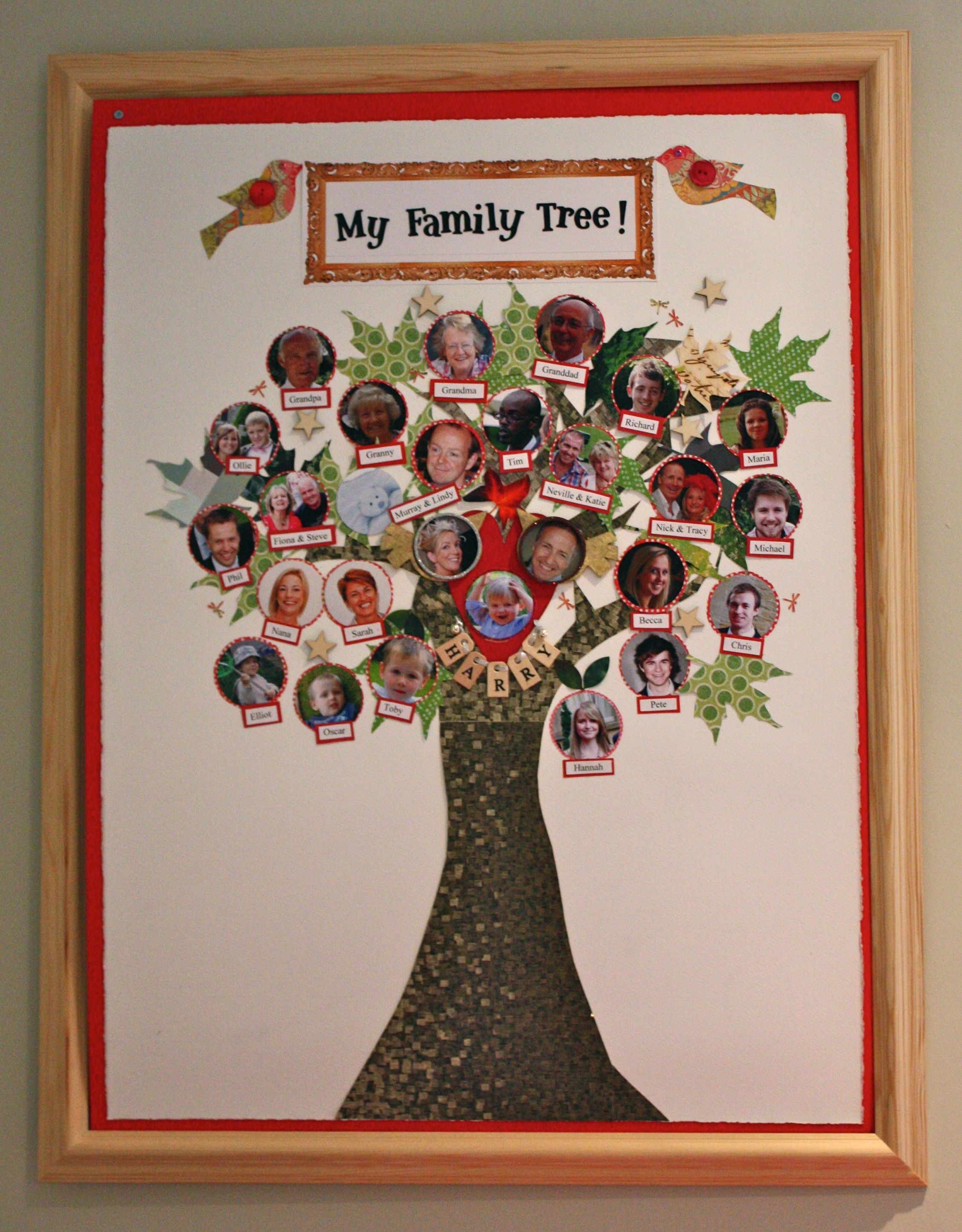 Homemade family tree for Do my project