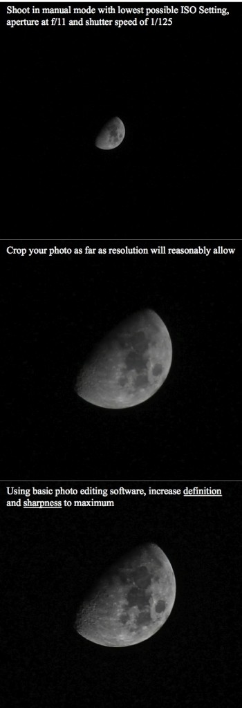 How to shoot the moon